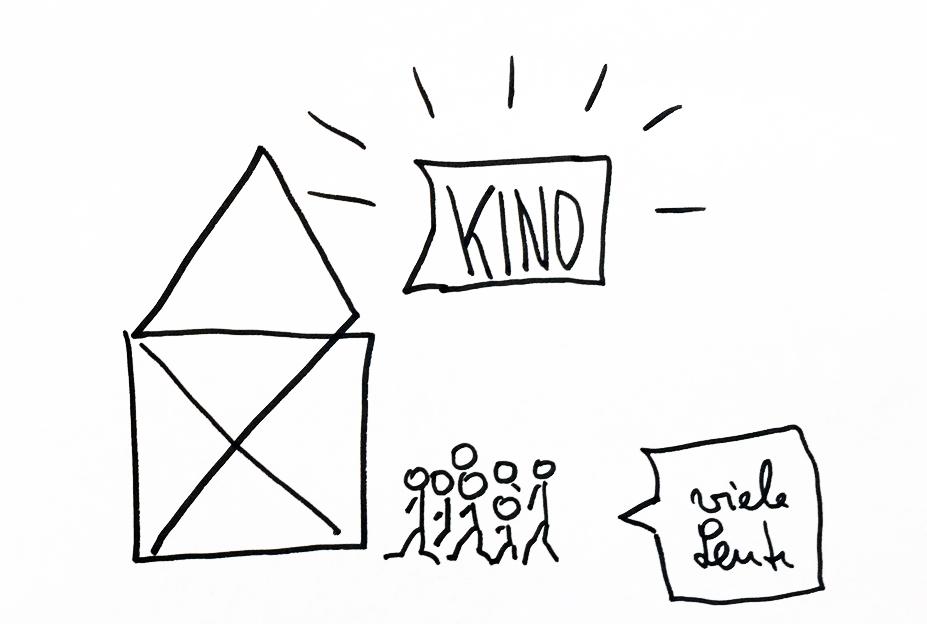 Anfänger Tipps zum Sketchnoting: Diese Motive und Symbole können Sie für Sketchnotes verwenden