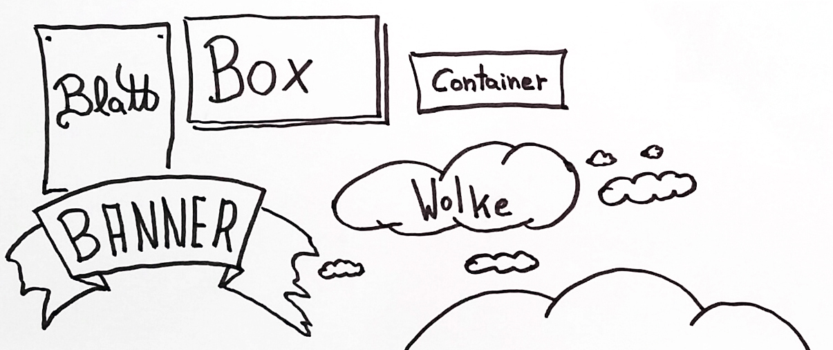 Sketchnotes sind eine gute Technik der Visualisierung, besonders mit Tipps und Tricks für Anfänger
