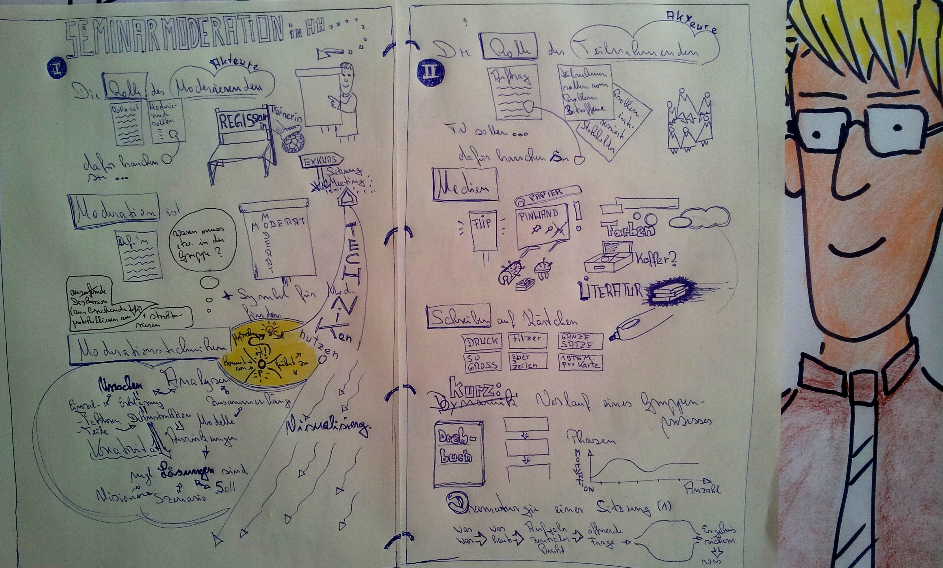 Sketchnote Seminarplanung